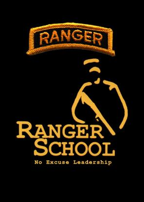 army rangers pictures. Army Rangers